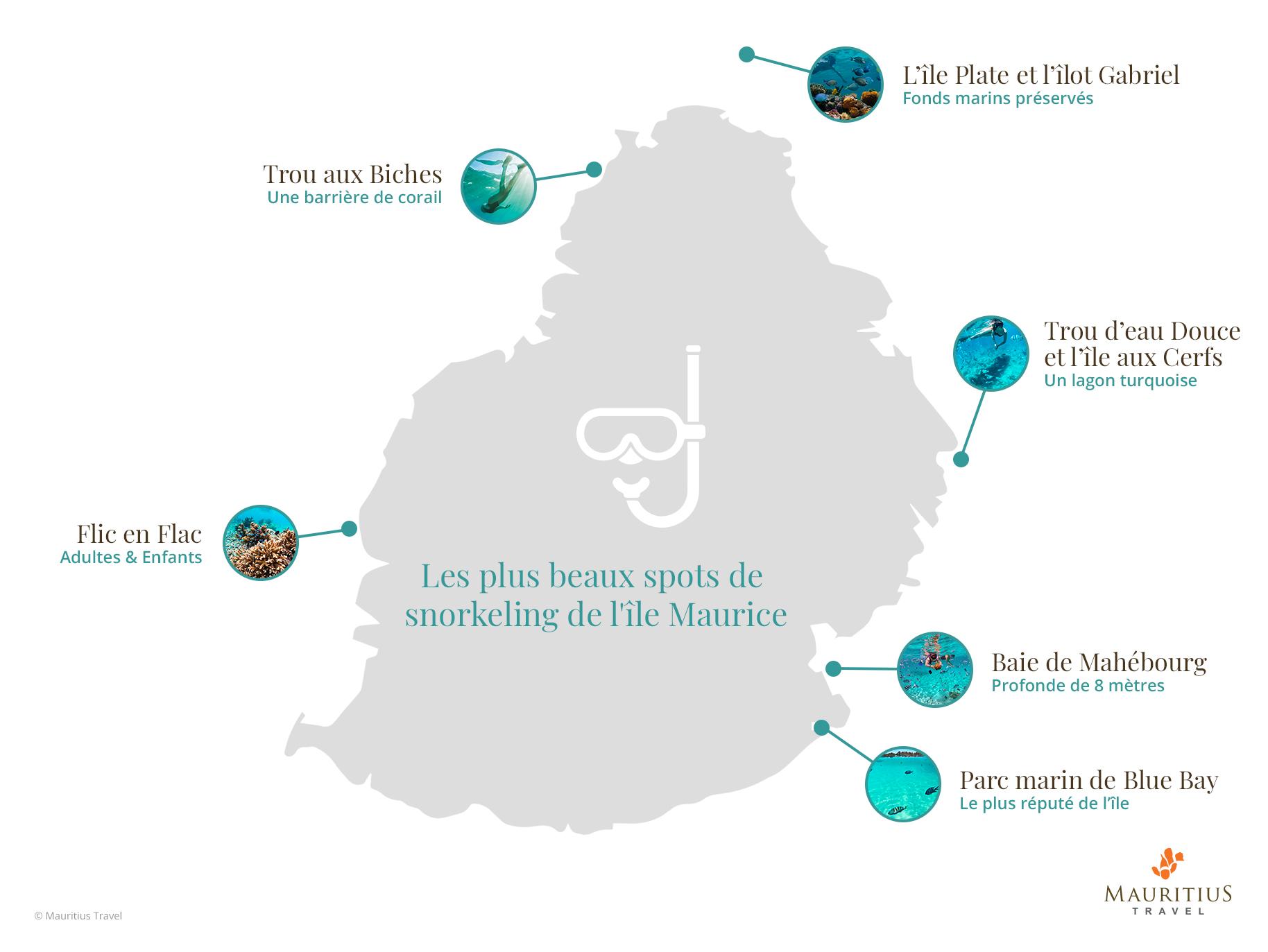 Carte des plus beaux spots de snorkeling de l'Île Maurice
